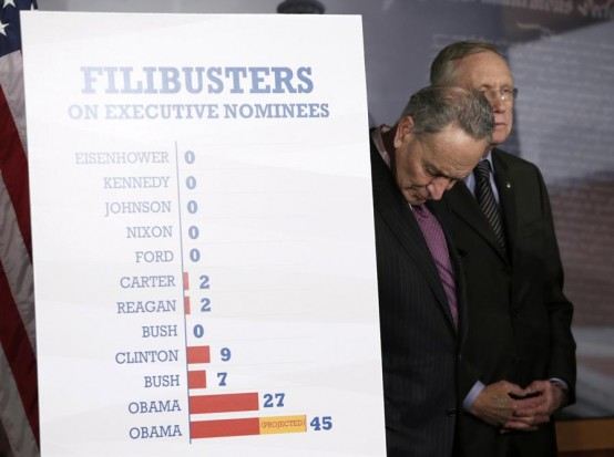 The filibuster debate (Reuters/Gary Cameron)